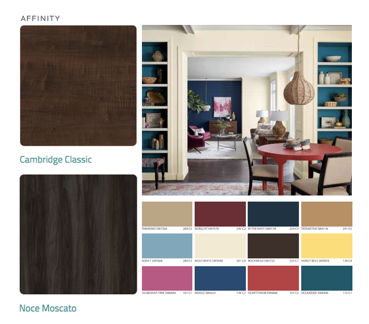 Affinity - Arclin TFL Decorative Overlays Design